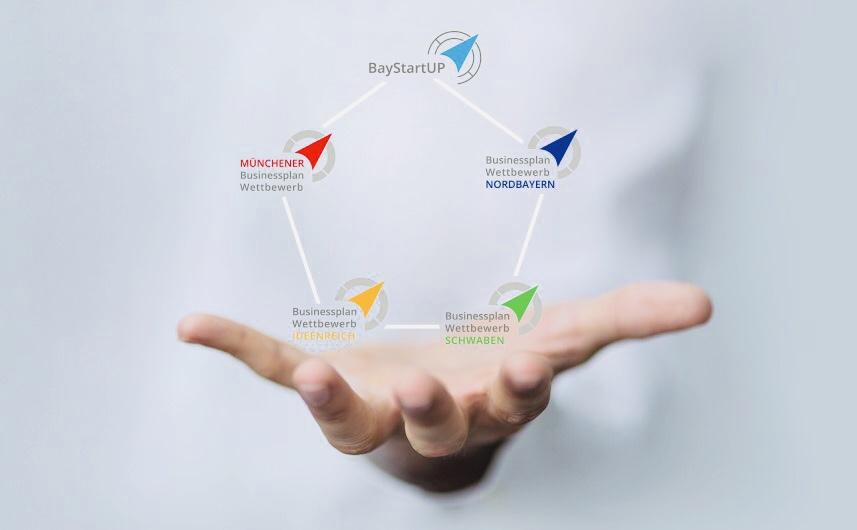 Businessplan Wettbewerb: So ist es gelaufen
